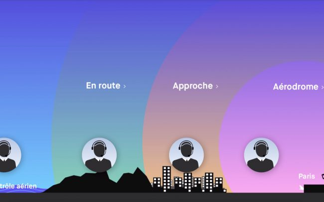 Aiguilleurs du ciel - Idéacom International